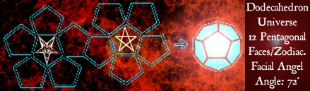 goetia_girls_dodecahedron-universe
