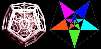 goetia_girls_dodecahedron_universe_drudenfuss_pentagram_spacetime