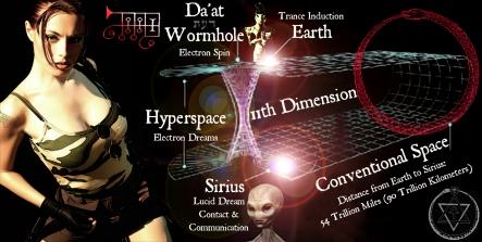 goetia_girls_ronove_lemegeton_necronomicon_great_old_ones_sirius_succubae_wormhole