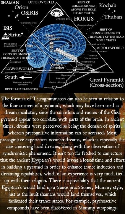 goetia_ girls_trance_pyramid_lucid_dream_brain_shaman_pharaoh